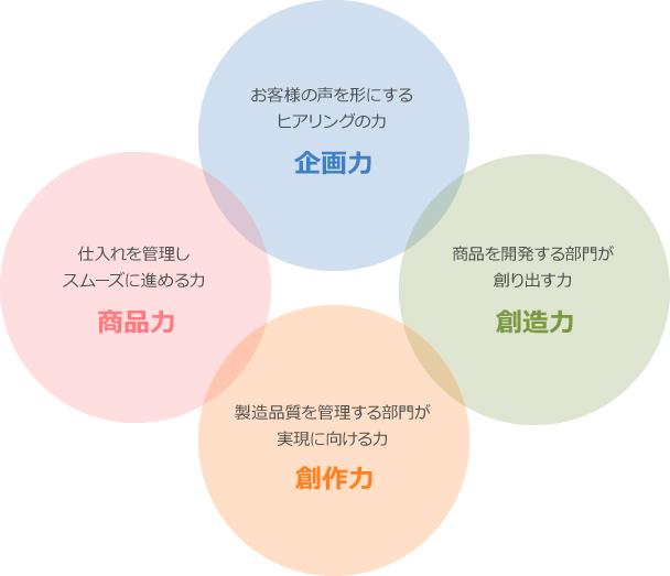 tokucyou_img_002